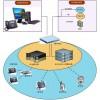 IP调度系统ONS2000D