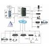 MPS3000-D调度系统