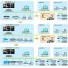 VC3-HD高清综合视频指挥调度平台