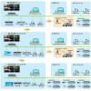 VC3-4000网络视频监控平台