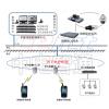 多媒体应急指挥通讯调度系统