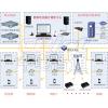 冶金安全生产管理指挥调度系统
